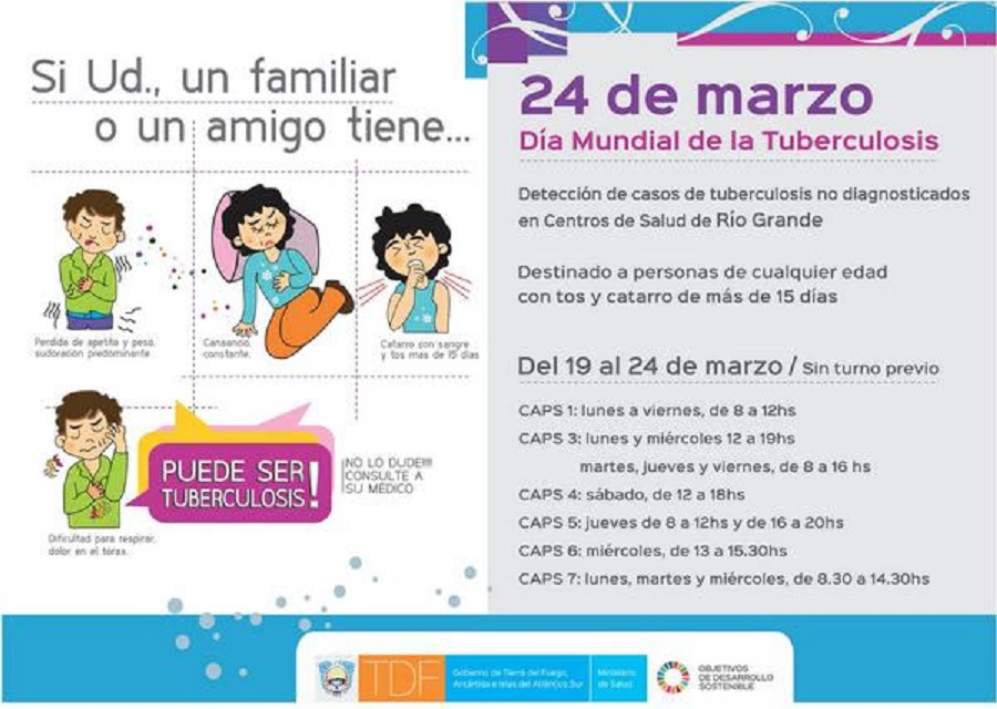 Campaña de detección de casos de tuberculosis no diagnosticados