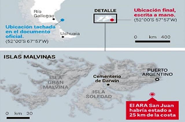 Confirmado: El ARA San Juan pasó cerca de Las Malvinas