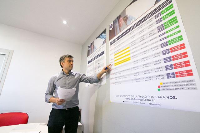 Informe de Rossi nuestra los precios de diferentes modelos de 0km