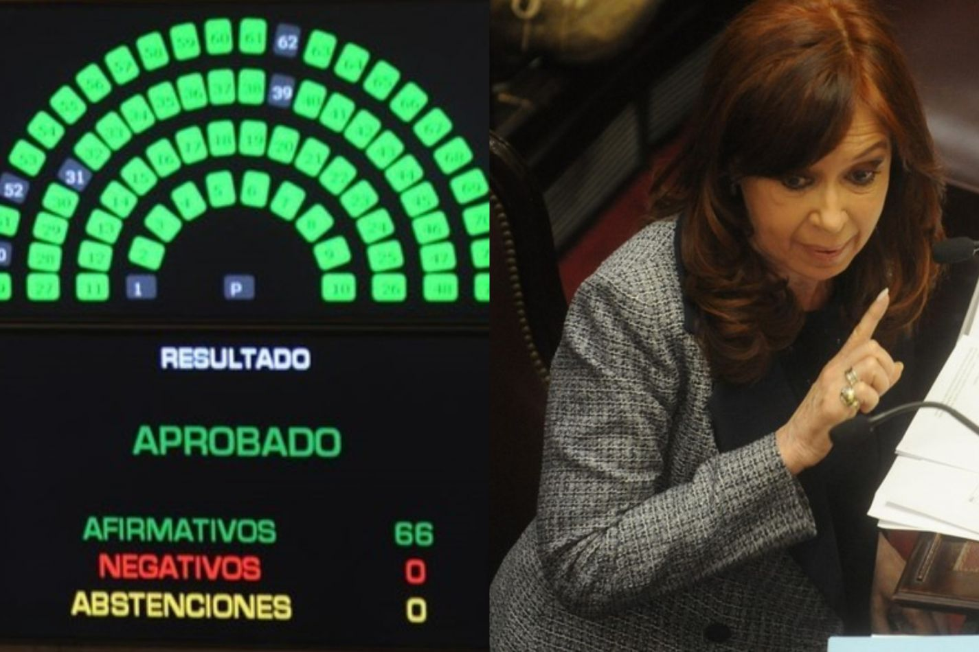 Por unanimidad, el Senado aprobó los allanamientos a las propiedades de Cristina