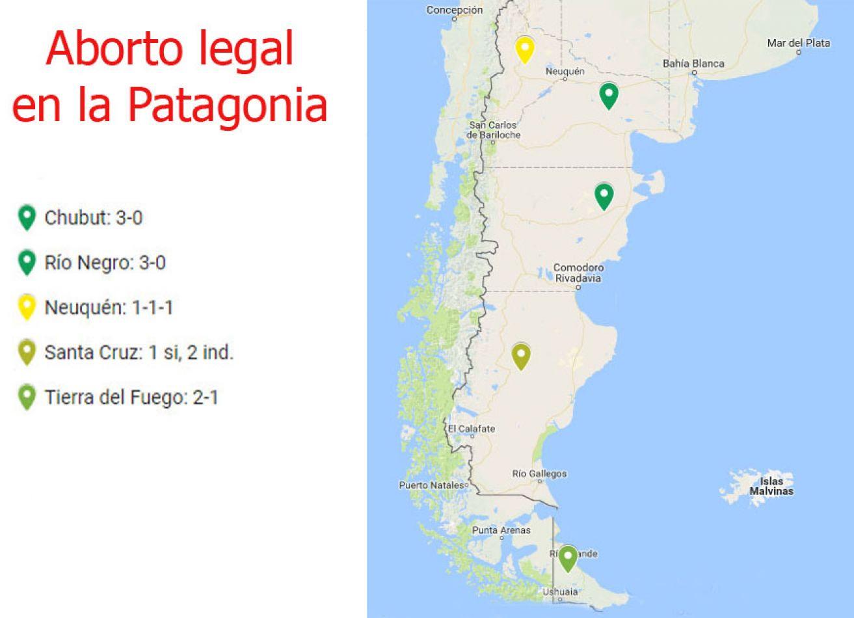 La votación de los senadores patagónicos.