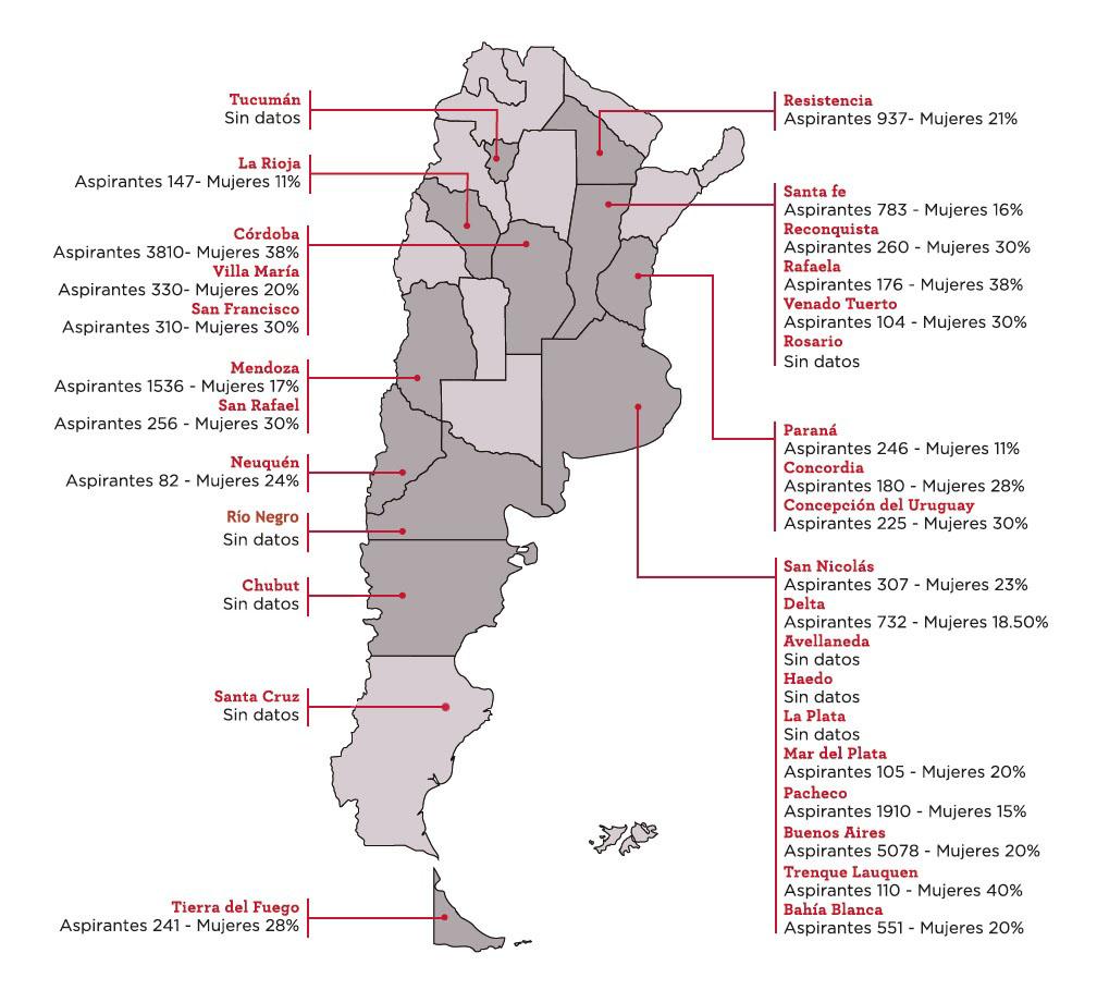 Esfuerzos en todo el país para promover el ingreso a la UTN