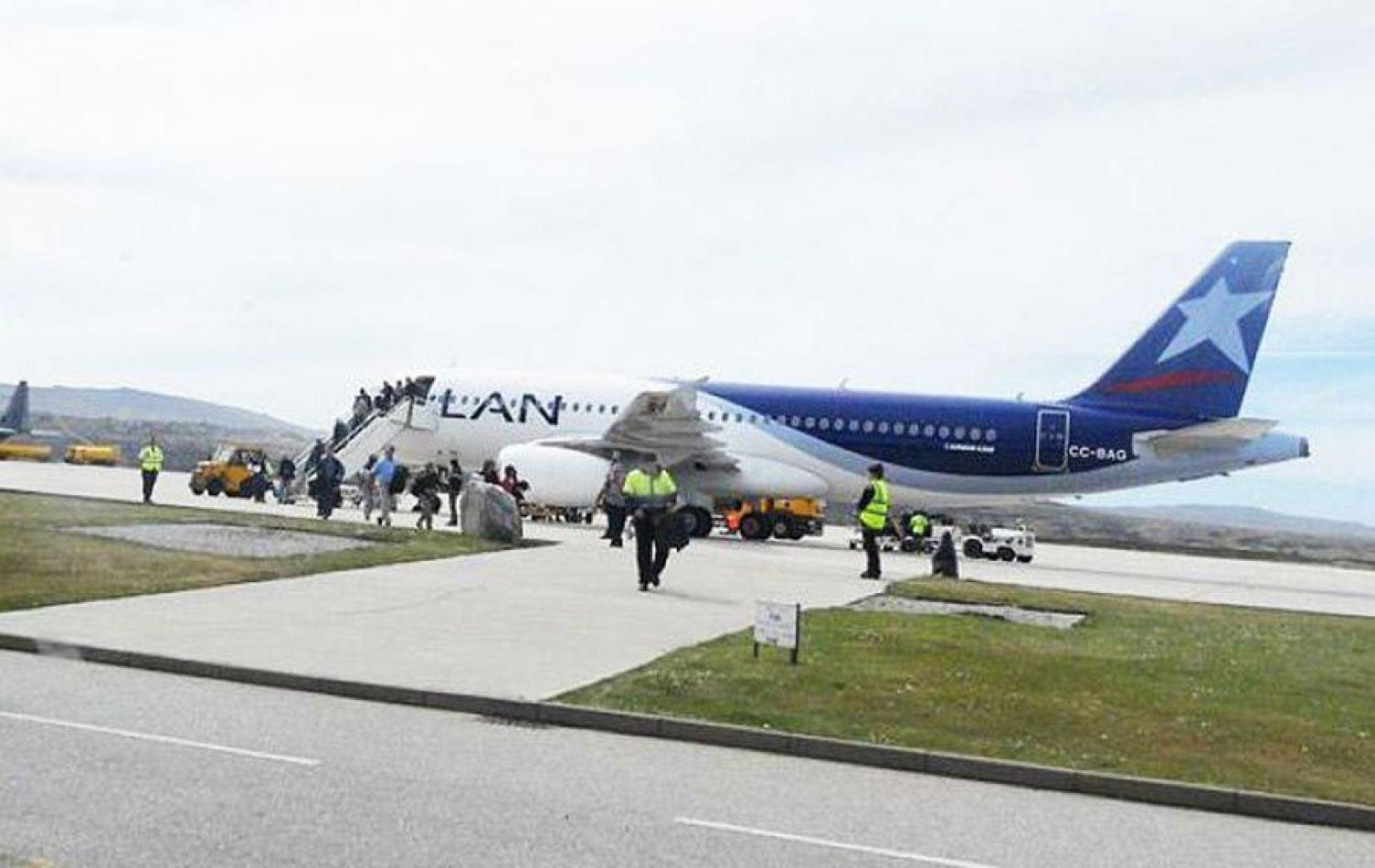 Latam-Falklands