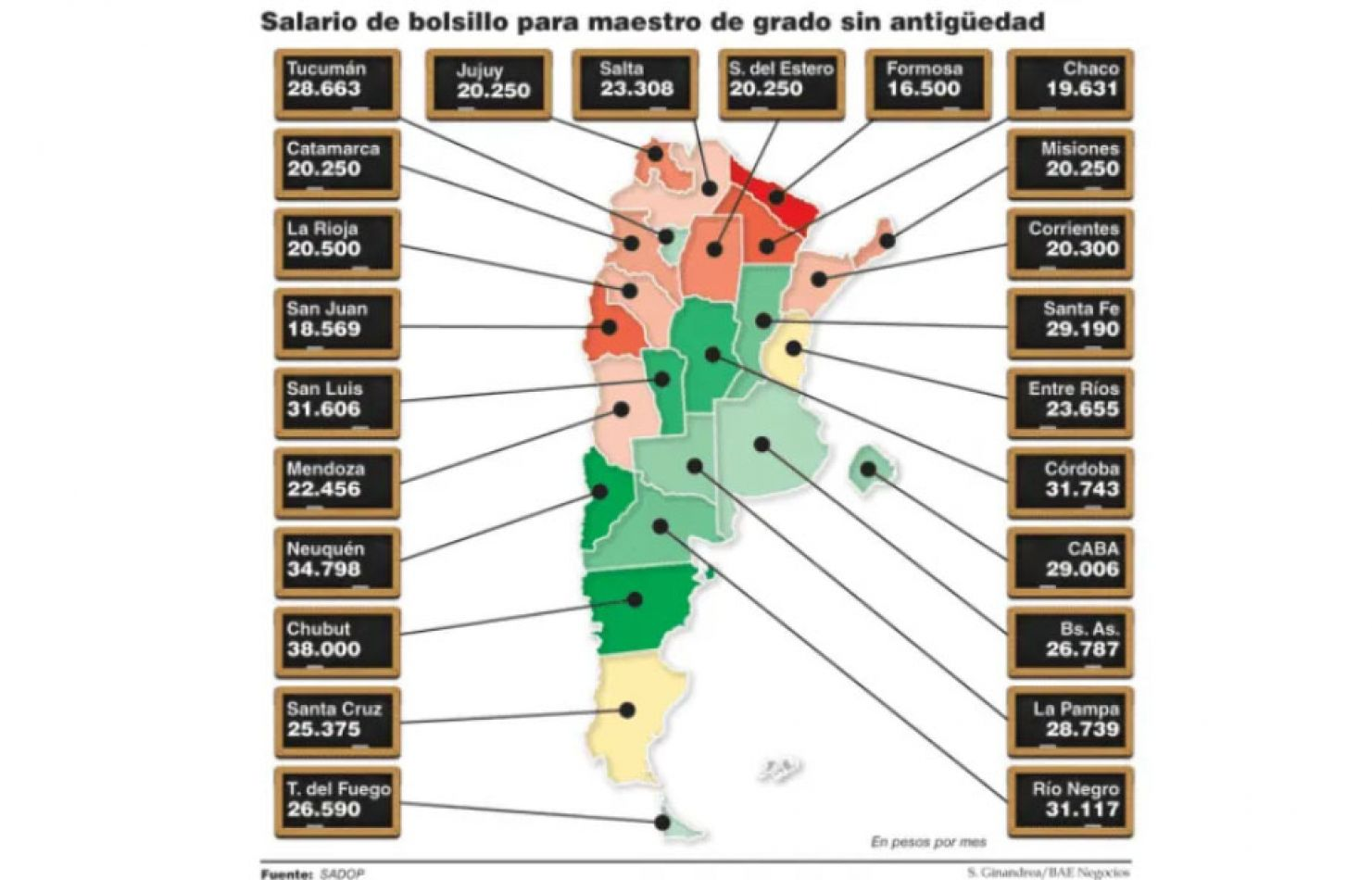 Disparidad en el mapa salarial nacional docente