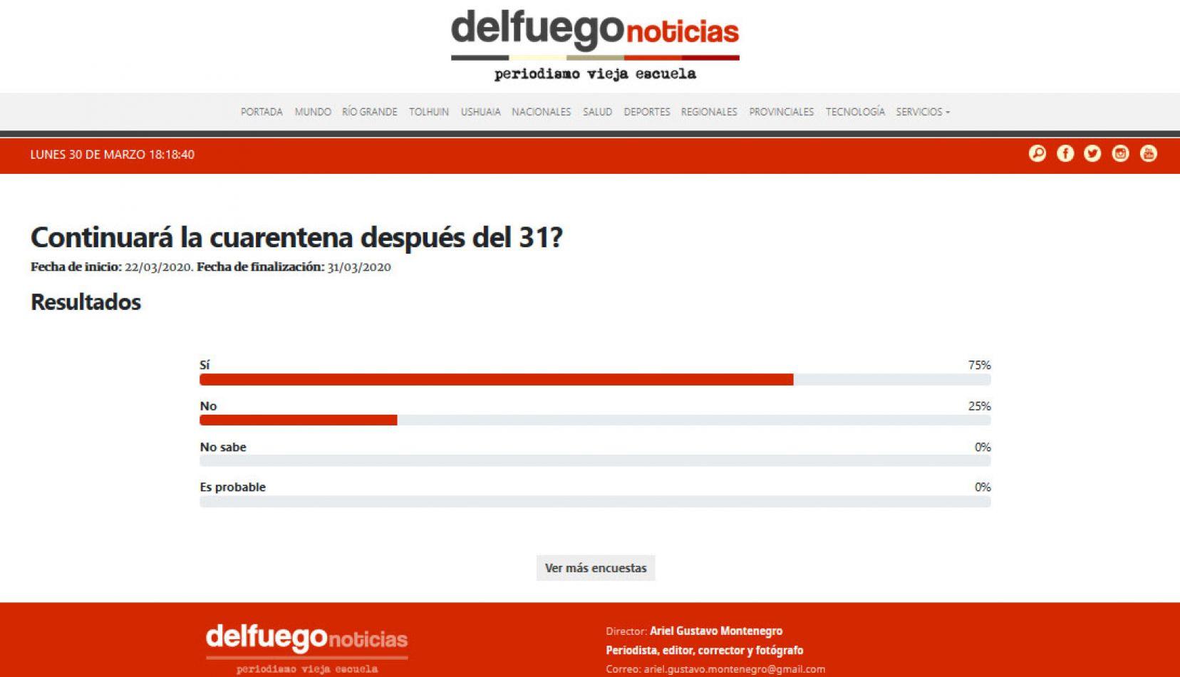 Encuesta Del Fuego Noticias.