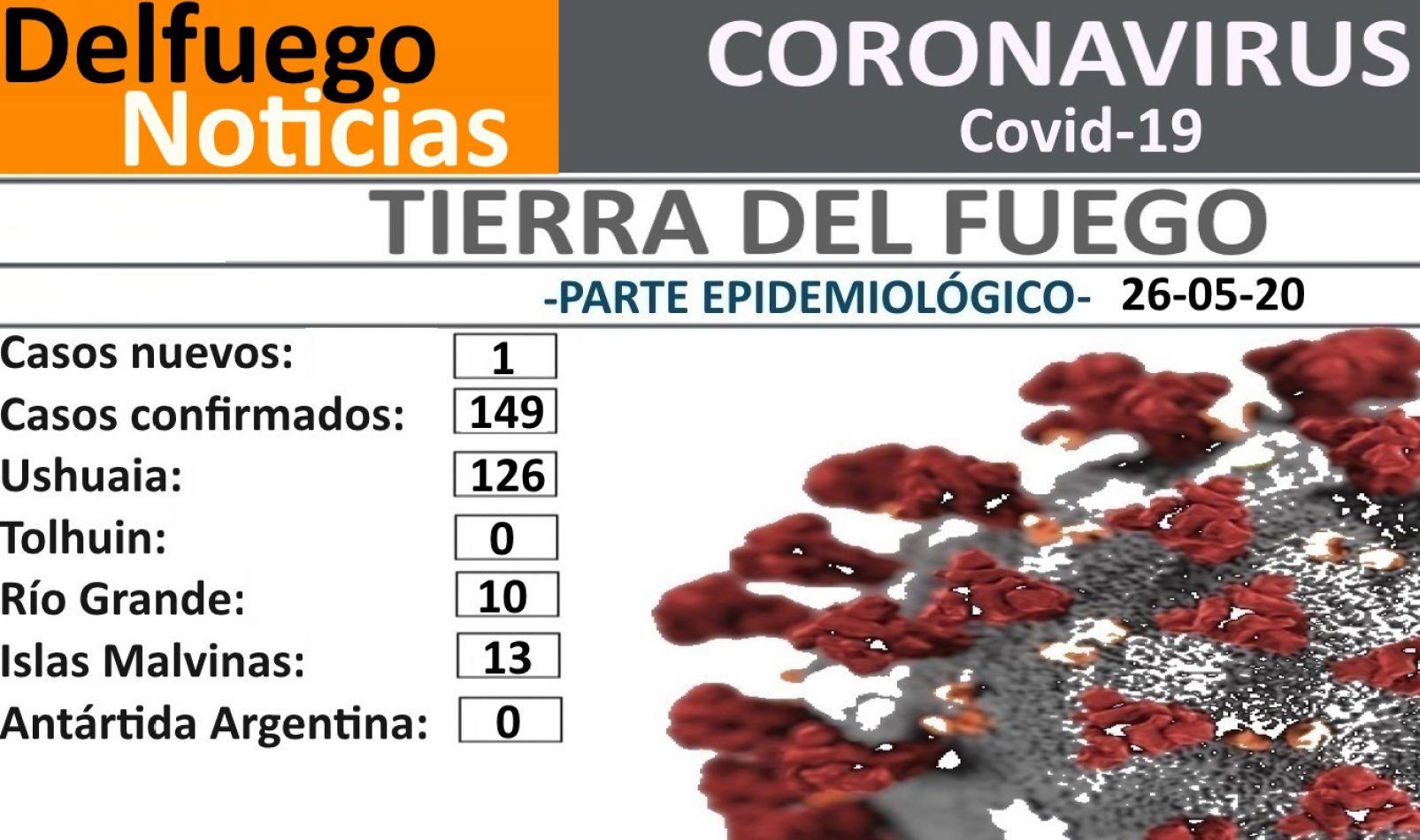 Nuevo caso positivo de COVID-19 en la ciudad de Ushuaia