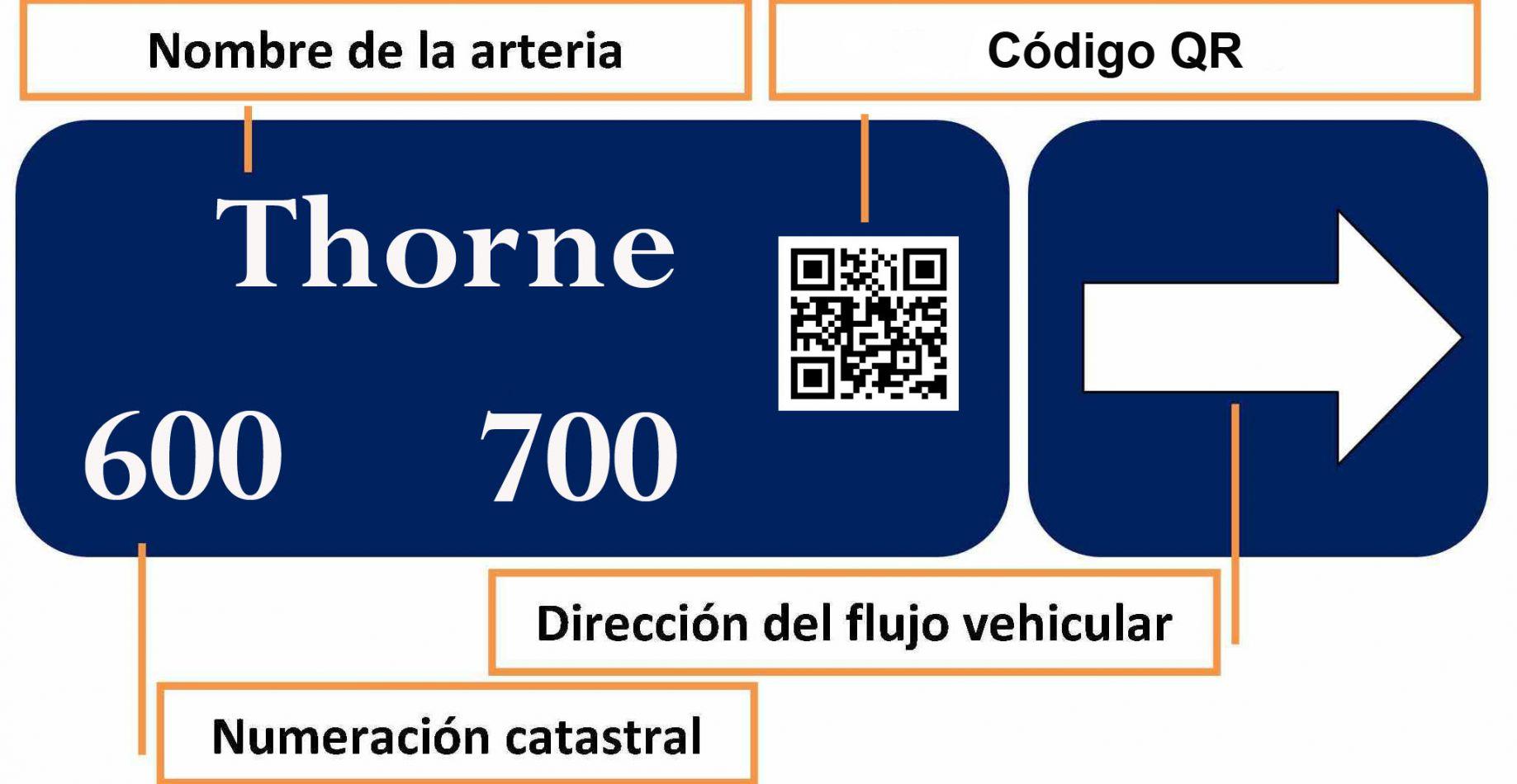 Buscan que los carteles nomencladores, tengan un código QR con información histórica y específica.