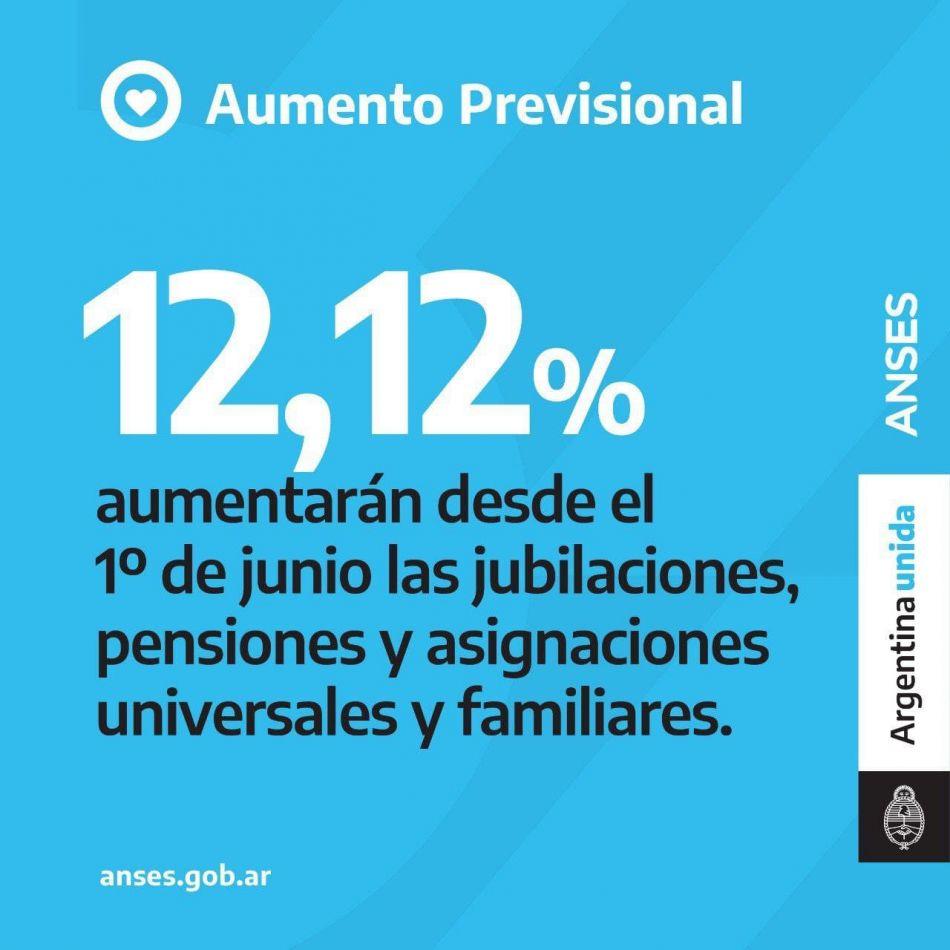 Aumento del 12,12 % para las jubilaciones, pensiones y asignaciones